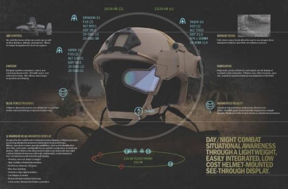 Q-Warrior инфографика